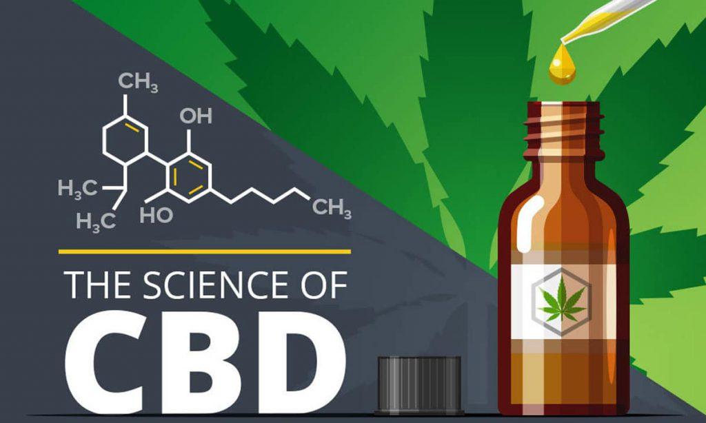 effetti olio di cbd